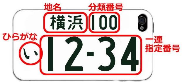 number_003