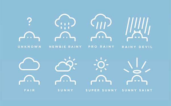 あなたは雨?それとも晴れ女?現在地と降雨量から統計的に解き明かしてくれるアプリ「rainy」
