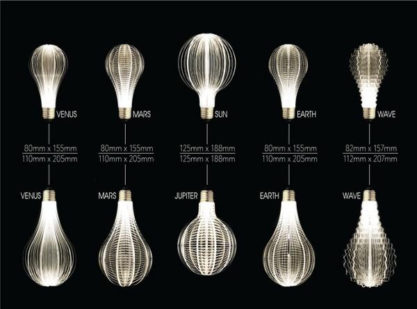 URI Led Light Bulb