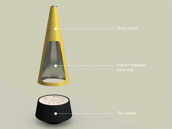 とんがり帽子みたい♪室内とアウトドアの両方で使えるエコロジカルな暖炉