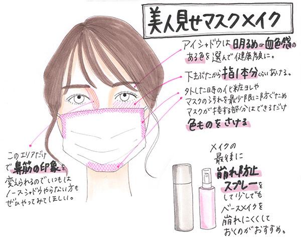 メイク ない つか に が マスク 【最新版】マスクにつかないと話題のファンデーションはこれ!人気おすすめ14選