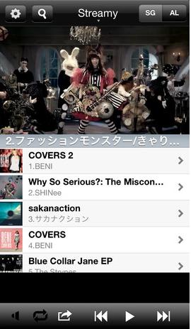 iPhone - Magazine cover