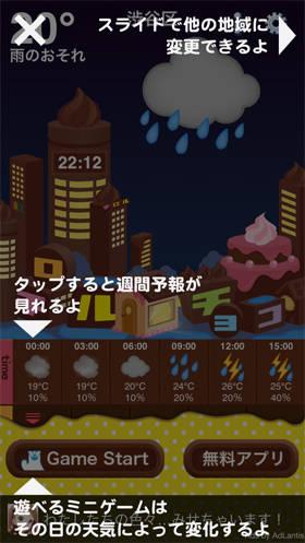 チロル天気