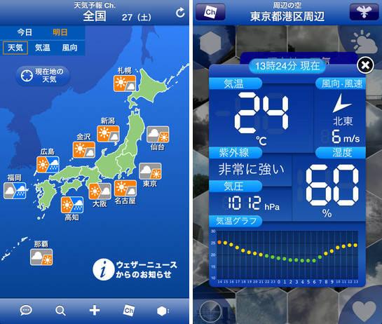 weatherreport01