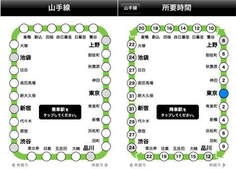 乗車駅「東京」の所をタップすると、所要時間の表示と降車駅の選択画面になります。「品川」までは外回りで12分ですね。