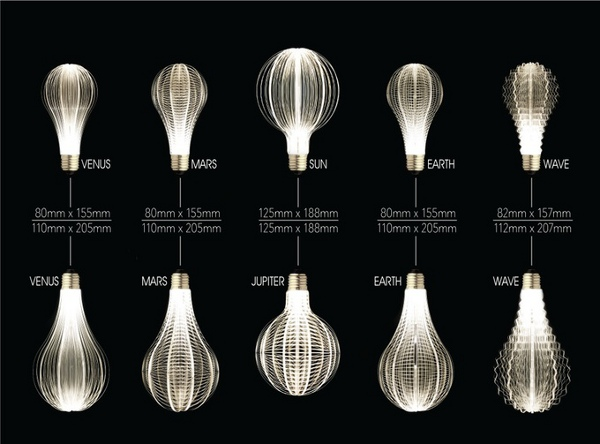 URI Led Light Bulb